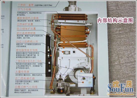 测评:能率平衡式热水器 平衡吐纳彰显安全典范13