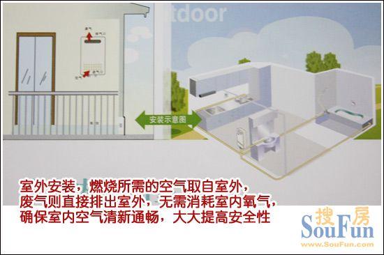 测评:能率1640W燃气热水器 智能突破走向室外3